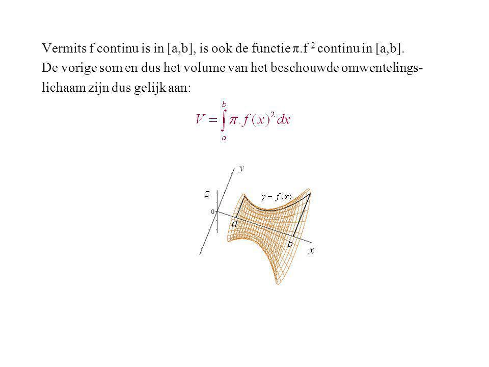 Vermits f continu is in [a,b], is ook de functie π